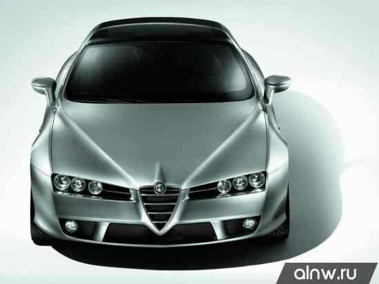 Инструкция по эксплуатации Alfa Romeo Brera