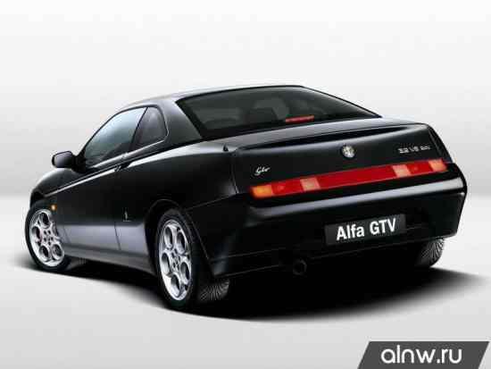 Инструкция по эксплуатации Alfa Romeo GTV