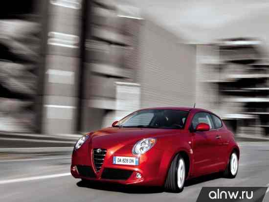 Инструкция по эксплуатации Alfa Romeo MiTo