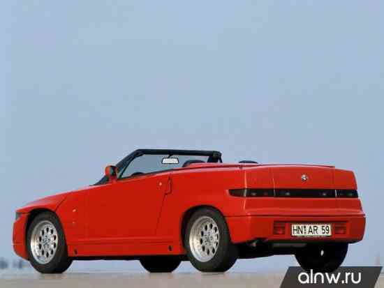 Программа диагностики Alfa Romeo RZ