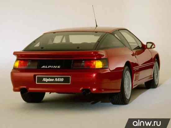 Каталог запасных частей Alpine A610