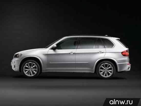 Каталог запасных частей BMW X5 II (E70) Внедорожник 5 дв.
