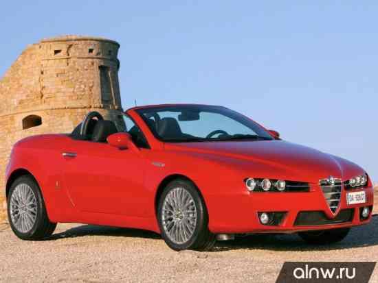 Alfa Romeo Spider III Кабриолет