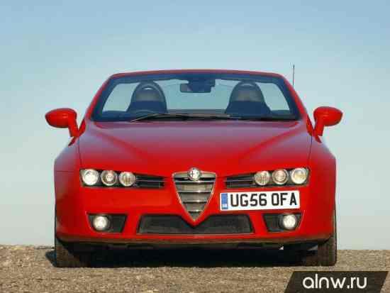 Инструкция по эксплуатации Alfa Romeo Spider III Кабриолет