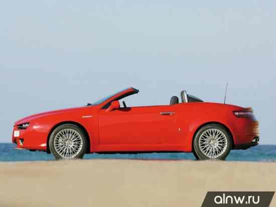 Каталог запасных частей Alfa Romeo Spider III Кабриолет