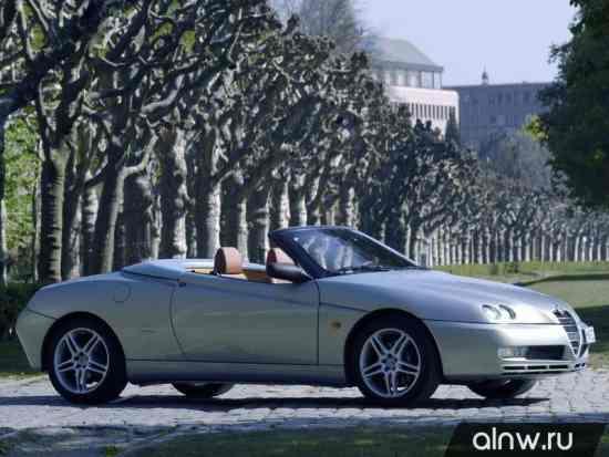 Программа диагностики Alfa Romeo Spider II Кабриолет