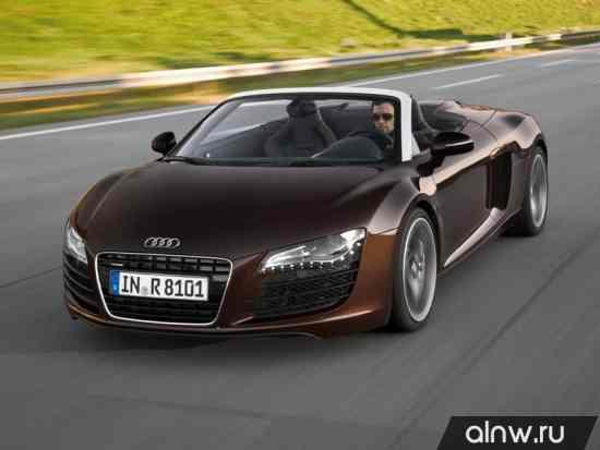 Audi R8 I Кабриолет