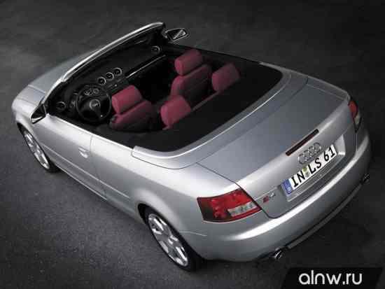 Программа диагностики Audi S4 II (B6) Кабриолет