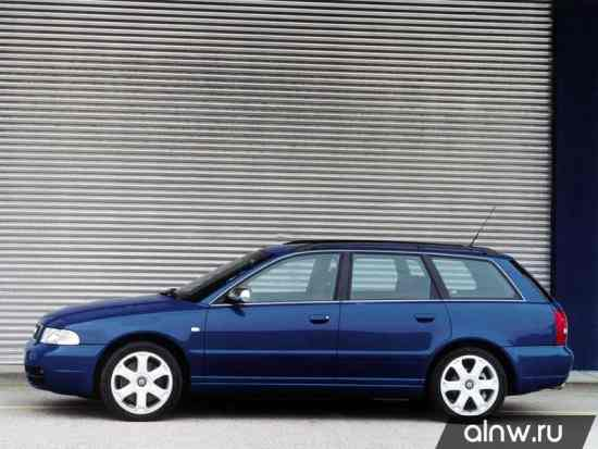 Программа диагностики Audi S4 I (B5) Универсал 5 дв.