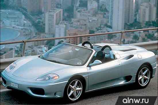 Руководство по ремонту Ferrari 360  Спидстер