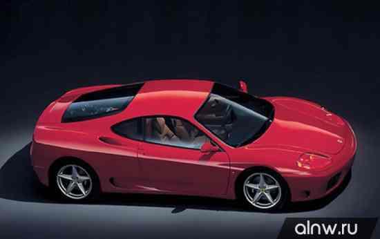 Ferrari 360  Купе