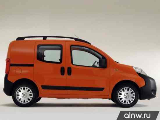 Каталог запасных частей Fiat Fiorino III Компактвэн
