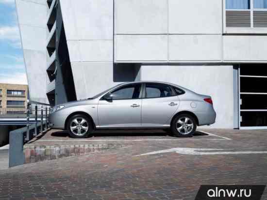 Программа диагностики Hyundai Elantra IV (HD) Седан