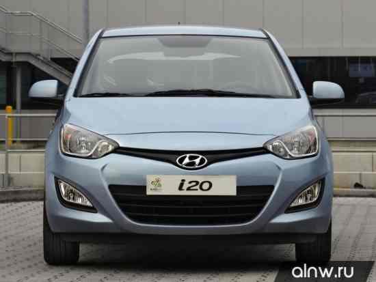 Инструкция по эксплуатации Hyundai i20  Хэтчбек 5 дв.