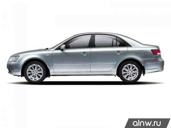 Программа диагностики Hyundai Sonata V (NF) Седан