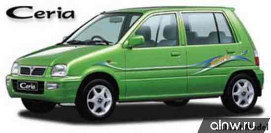 Руководство по ремонту Daihatsu Ceria