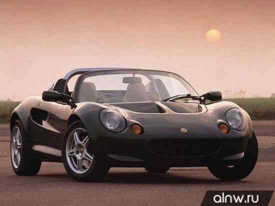Lotus Elise I Кабриолет