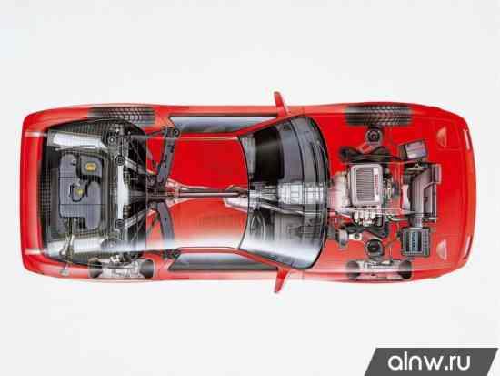 Инструкция по эксплуатации Mazda RX-7 II (FC) Купе