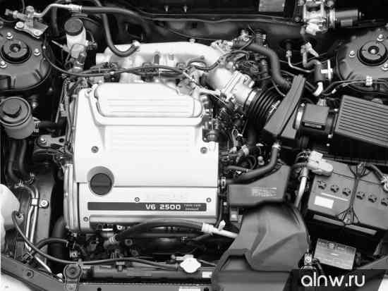 Nissan Cefiro A32 руководство - фото 10