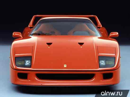 Инструкция по эксплуатации Ferrari F40