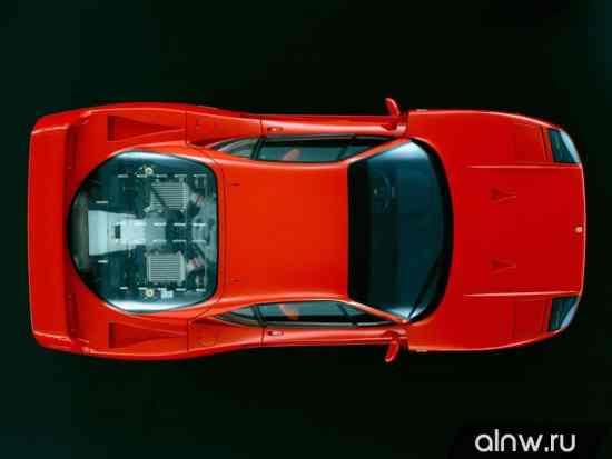 Программа диагностики Ferrari F40