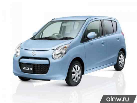 Suzuki Alto VII (HA25) Хэтчбек 5 дв.