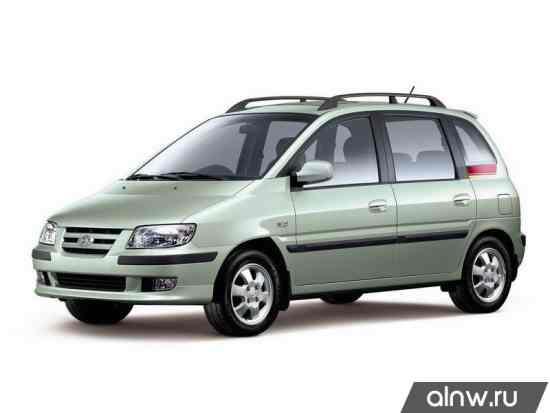 Инструкция по эксплуатации Hyundai Lavita