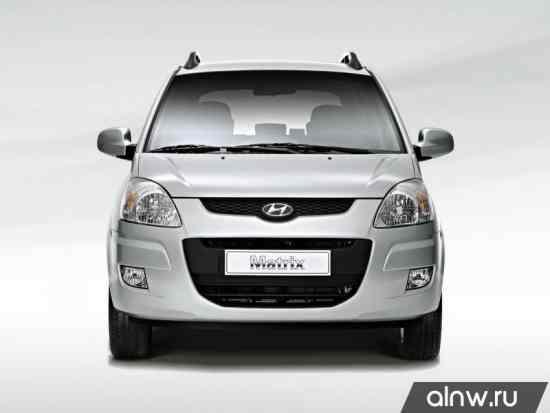 Инструкция по эксплуатации Hyundai Matrix