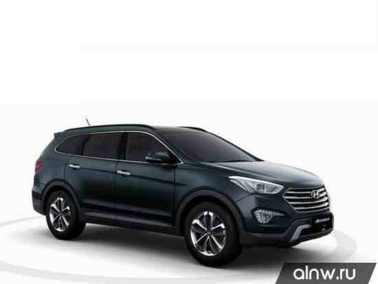 Инструкция по эксплуатации Hyundai Maxcruz
