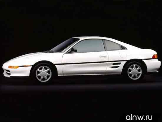 Инструкция по эксплуатации Toyota MR2 II (W20) Купе